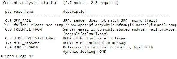 Apache SpamAssassin Header Source