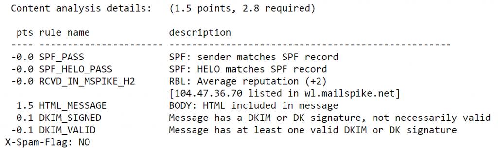 Apache SpamAssassin Header Source 2